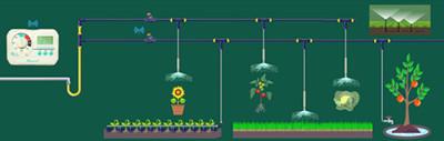 智能灌溉原理图